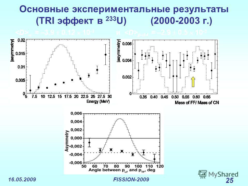 16.05.2009FISSION-2009 25 Основные экспериментальные результаты (TRI эффект в 233 U) (2000-2003 г.) = –3.9 0.12 10 -3 и p-d-t = –2.9 0.5 10 -3