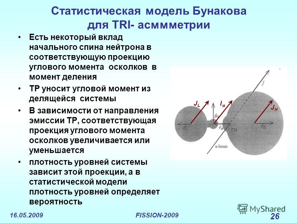 16.05.2009FISSION-2009 26 Статистическая модель Бунакова для TRI- асммметрии Есть некоторый вклад начального спина нейтрона в соответствующую проекцию углового момента осколков в момент деления TP уносит угловой момент из делящейся системы В зависимо