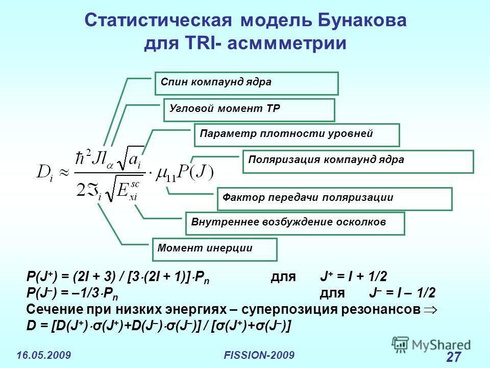 16.05.2009FISSION-2009 27 Статистическая модель Бунакова для TRI- асммметрии Спин компаунд ядра Угловой момент TP Параметр плотности уровней Поляризация компаунд ядра Момент инерции Внутреннее возбуждение осколков Фактор передачи поляризации P(J + )