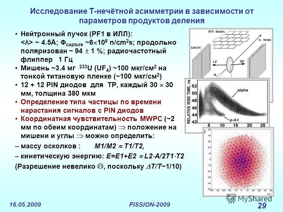 16.05.2009FISSION-2009 29 Исследование Т-нечётной асимметрии в зависимости от параметров продуктов деления Нейтронный пучок (PF1 в ИЛЛ): ~ 4.5Å; Φ capture ~6 10 8 n/cm 2 s; продольно поляризован ~ 94 1 %; радиочастотный флиппер 1 Гц Мишень ~3.4 мг 23
