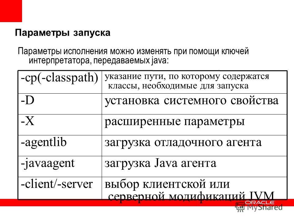 Параметры запуска загрузка отладочного агента-agentlib расширенные параметры-X выбор клиентской или серверной модификаций JVM -client/-server загрузка Java агента-javaagent установка системного свойства-D указание пути, по которому содержатся классы,