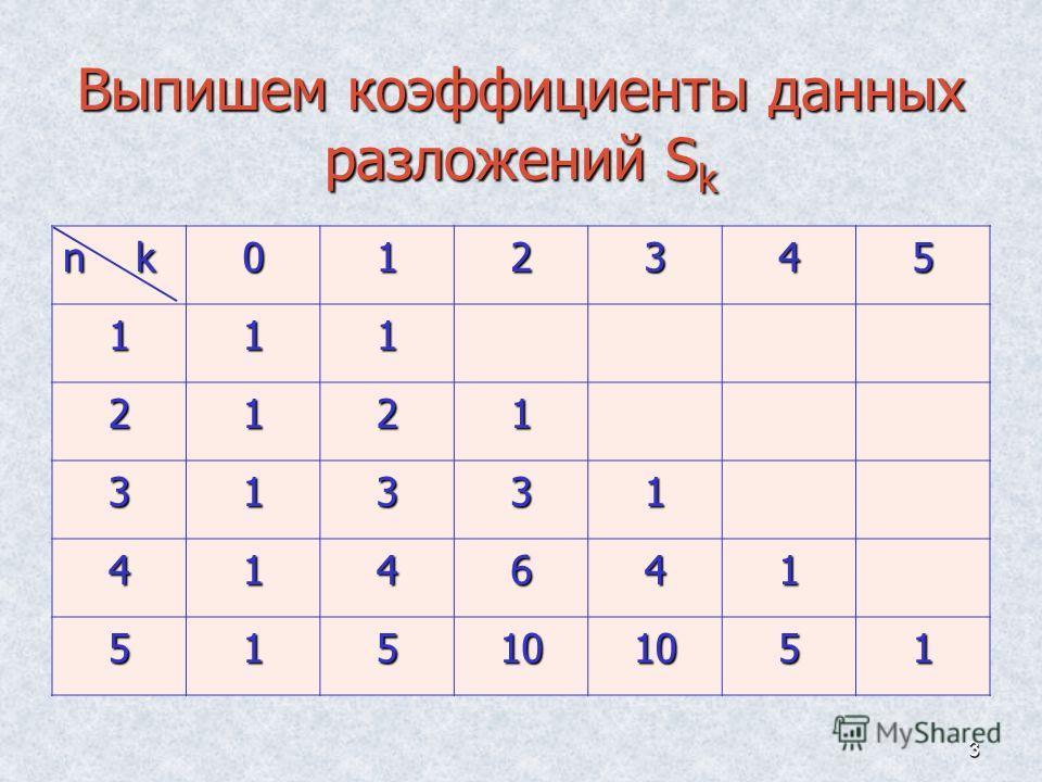 3 Выпишем коэффициенты данных разложений S k n k 012345 111 2121 31331 414641 515101051