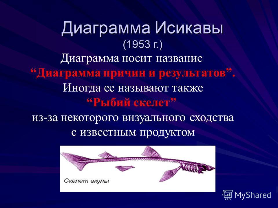 Диаграмма Исикавы (1953 г.) Диаграмма носит название Диаграмма причин и результатов. Иногда ее называют также Рыбий скелет из-за некоторого визуального сходства с известным продуктом