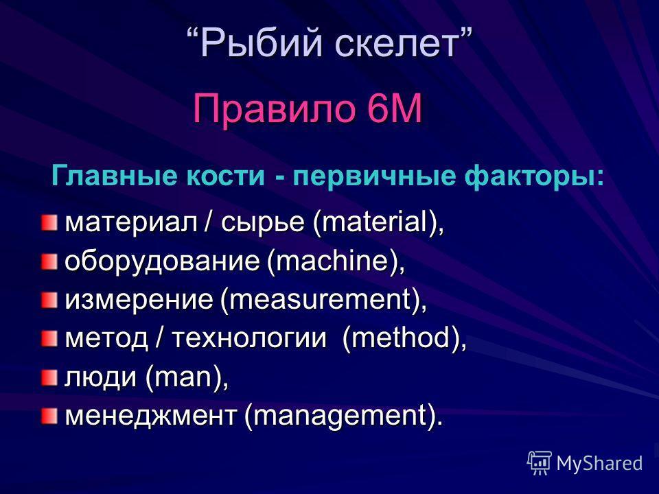 Правило 6М Главные кости - первичные факторы: Рыбий скелетРыбий скелет материал / сырье (material), оборудование (machine), оборудование (machine), измерение (measurement), метод / технологии (method), люди (man), менеджмент (management).