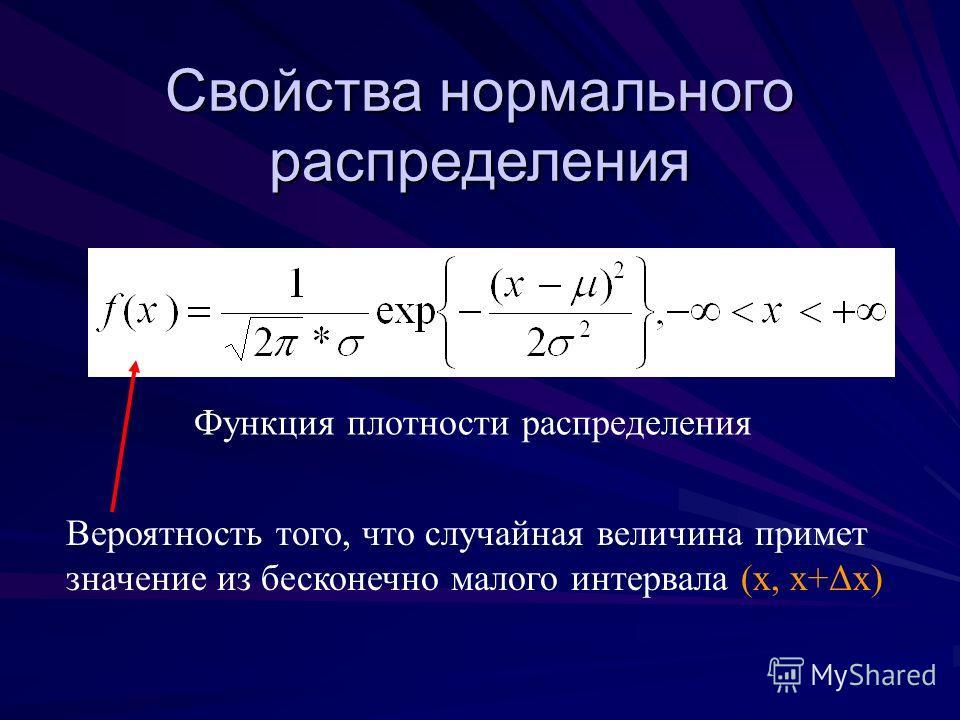 Свойства нормального распределения Функция плотности распределения Вероятность того, что случайная величина примет значение из бесконечно малого интервала (х, х+Δх)