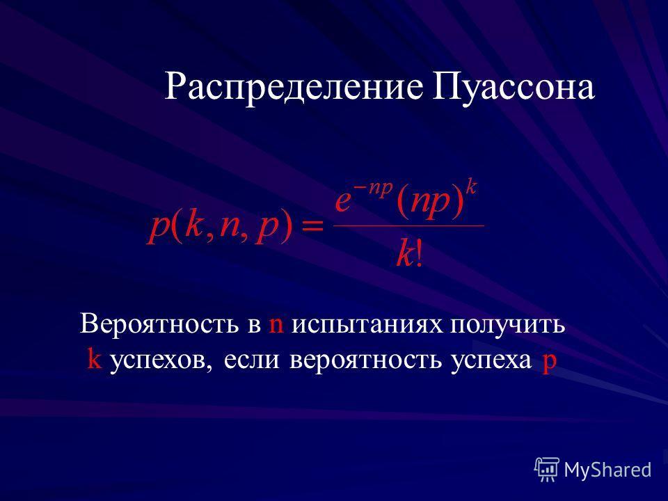 Распределение Пуассона Вероятность в n испытаниях получить k успехов, если вероятность успеха p