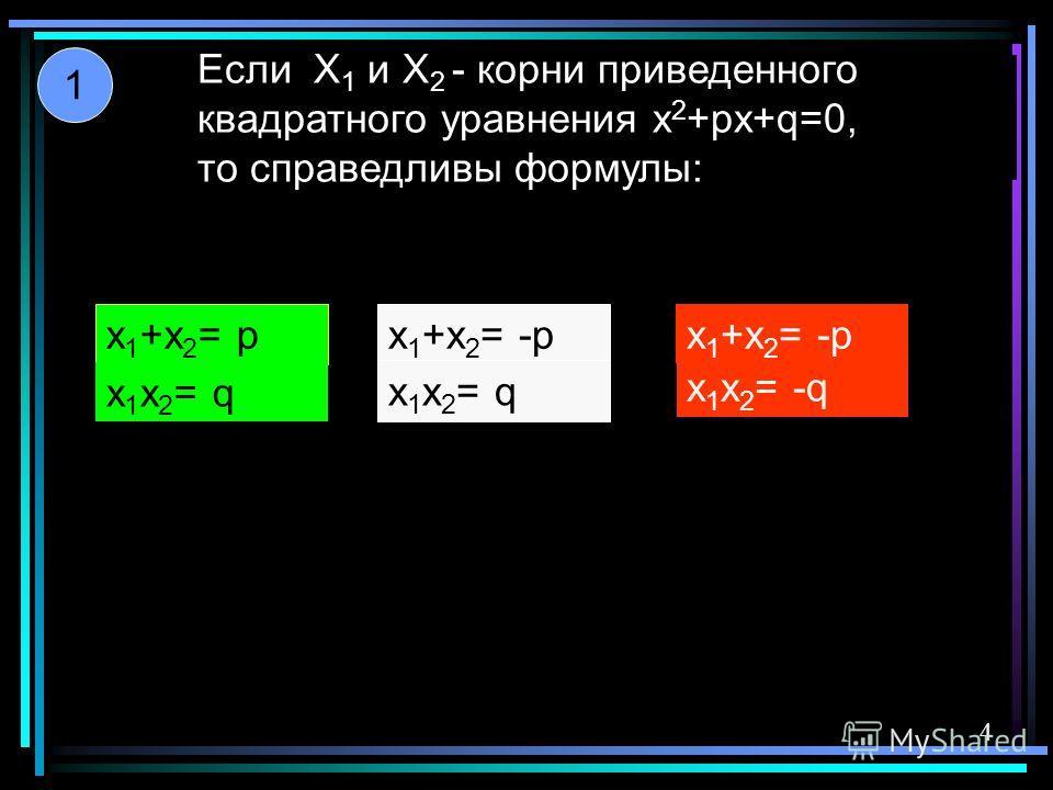 Если X 1 и X 2 - корни приведенного квадратного уравнения x 2 +px+q=0, то справедливы формулы: x 1 +x 2 = p x 1 x 2 = q x 1 x 2 = -q x 1 +x 2 = -p x 1 x 2 = q 1 4
