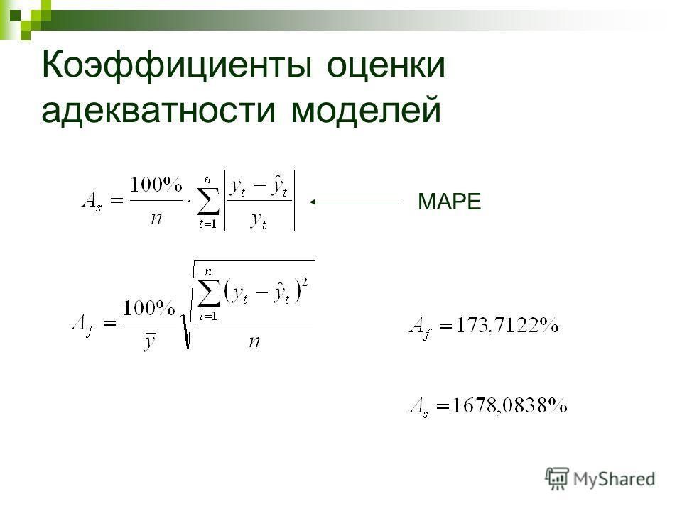 Коэффициенты оценки адекватности моделей MAPE