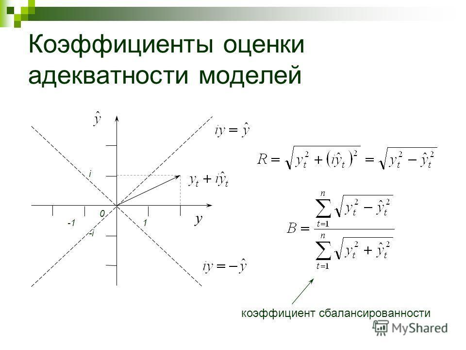 Коэффициенты оценки адекватности моделей 0 i y 1 -i коэффициент сбалансированности