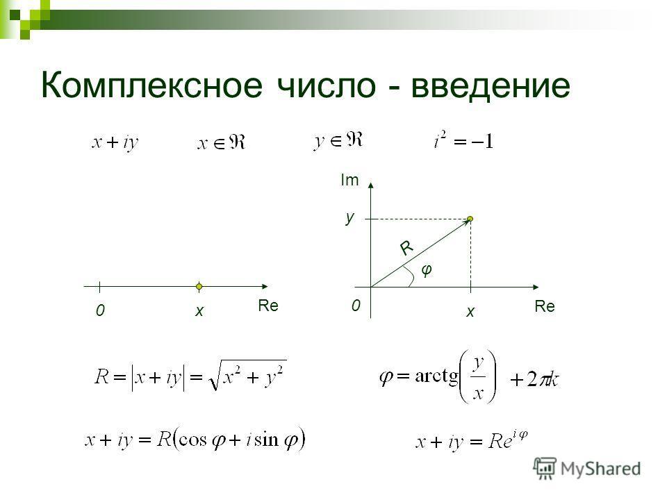 Комплексное число - введение x 0 y Re Im x0 Re R φ