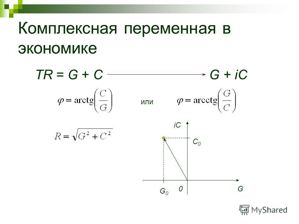 Комплексная переменная в экономике TR = G + CG + iC или G0G0 0 C0C0 G iC