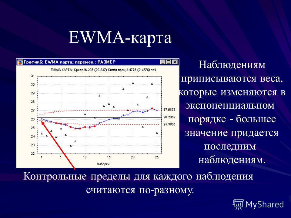 EWМА-карта Наблюдениям приписываются веса, которые изменяются в экспоненциальном порядке - большее значение придается последним наблюдениям. Контрольные пределы для каждого наблюдения считаются по-разному.