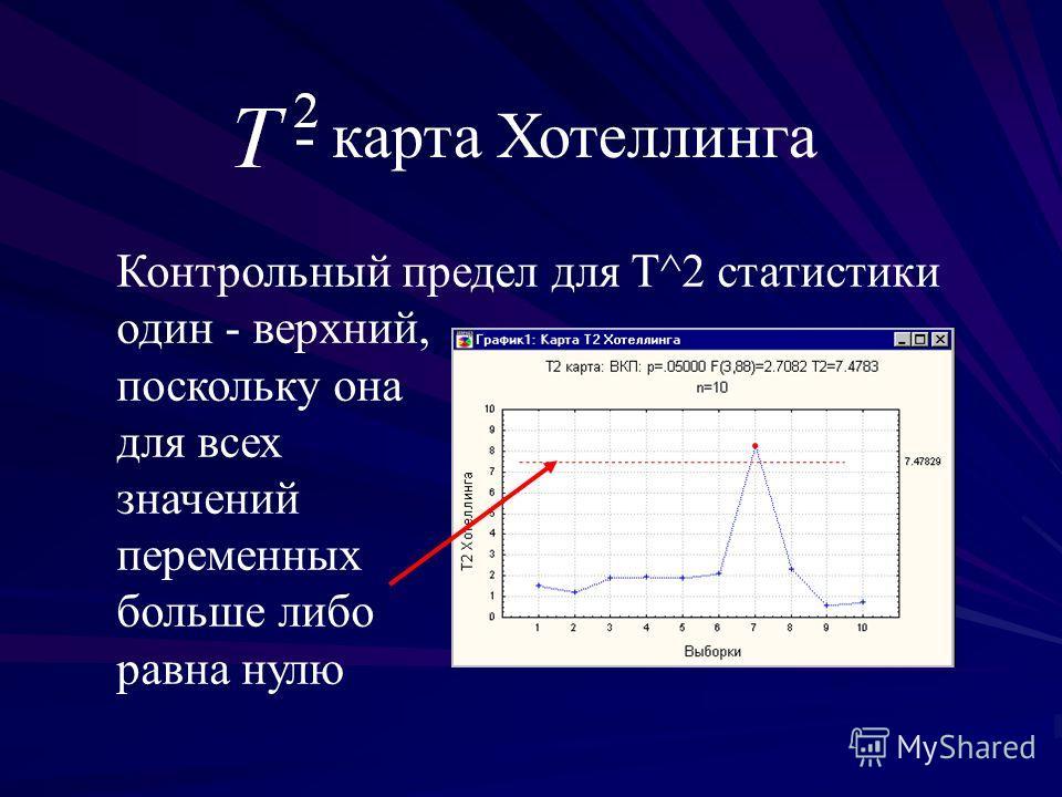 - карта Хотеллинга Контрольный предел для T^2 статистики один - верхний, поскольку она для всех значений переменных больше либо равна нулю