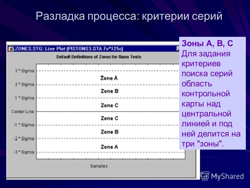 Разладка процесса: критерии серий Зоны A, B, C Для задания критериев поиска серий область контрольной карты над центральной линией и под ней делится на три зоны.