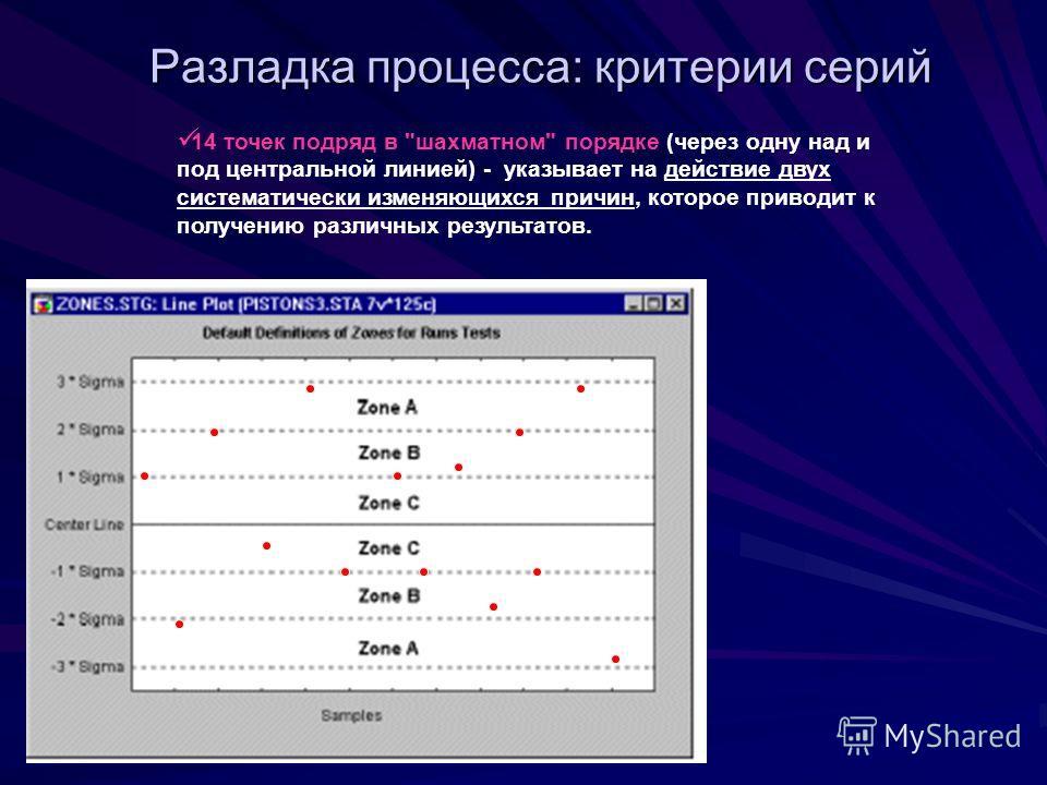 Разладка процесса: критерии серий 14 точек подряд в шахматном порядке (через одну над и под центральной линией) - указывает на действие двух систематически изменяющихся причин, которое приводит к получению различных результатов.