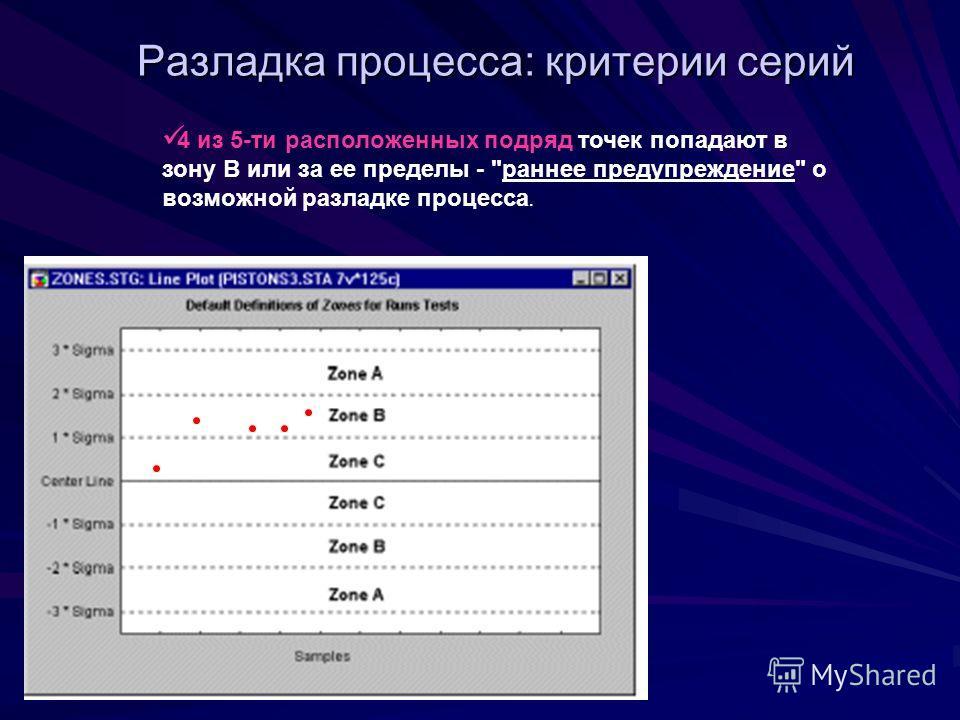 Разладка процесса: критерии серий 4 из 5-ти расположенных подряд точек попадают в зону B или за ее пределы - раннее предупреждение о возможной разладке процесса.