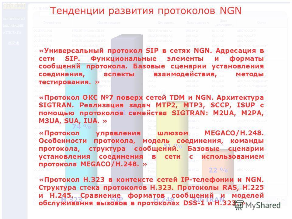 18 www.sotsbi.spb.ru 3 «Универсальный протокол SIP в сетях NGN. Адресация в сети SIP. Функциональные элементы и форматы сообщений протокола. Базовые сценарии установления соединения, аспекты взаимодействия, методы тестирования. » «Протокол ОКС 7 пове
