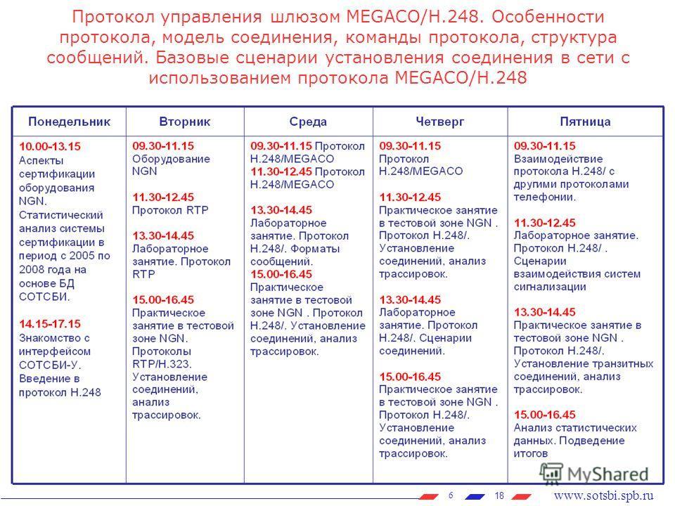 18 www.sotsbi.spb.ru 6 Протокол управления шлюзом MEGACO/H.248. Особенности протокола, модель соединения, команды протокола, структура сообщений. Базовые сценарии установления соединения в сети с использованием протокола MEGACO/H.248