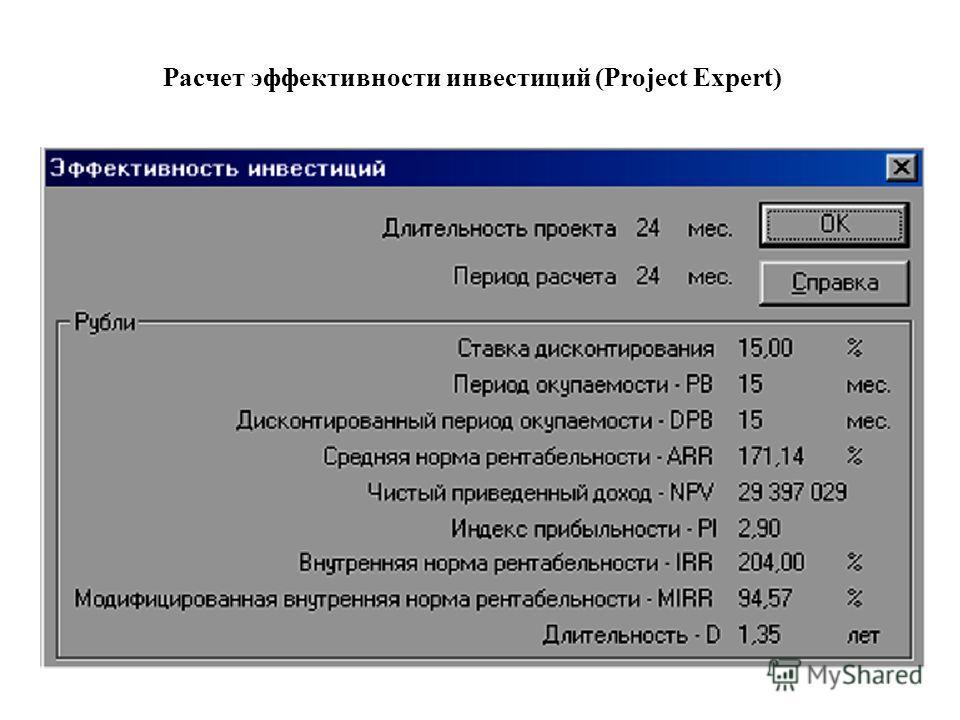 Расчет эффективности инвестиций (Project Expert)