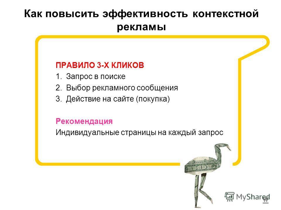 Как повысить эффективность контекстной рекламы ПРАВИЛО 3-Х КЛИКОВ 1.Запрос в поиске 2.Выбор рекламного сообщения 3.Действие на сайте (покупка) Рекомендация Индивидуальные страницы на каждый запрос