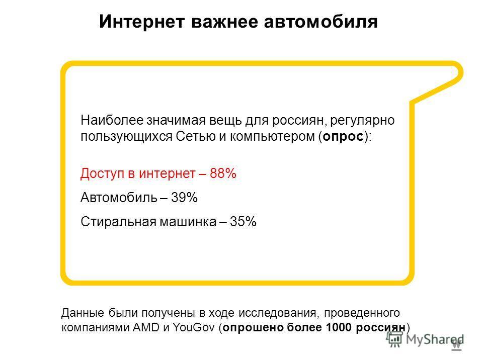 Интернет важнее автомобиля Наиболее значимая вещь для россиян, регулярно пользующихся Сетью и компьютером (опрос): Доступ в интернет – 88% Автомобиль – 39% Стиральная машинка – 35% Данные были получены в ходе исследования, проведенного компаниями AMD