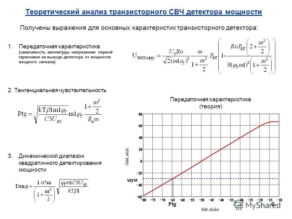 6 2. Тангенциальная чувствительность 1.Передаточная характеристика (зависимость амплитуды напряжения первой гармоники на выходе детектора от мощности входного сигнала) Теоретический анализ транзисторного СВЧ детектора мощности Получены выражения для
