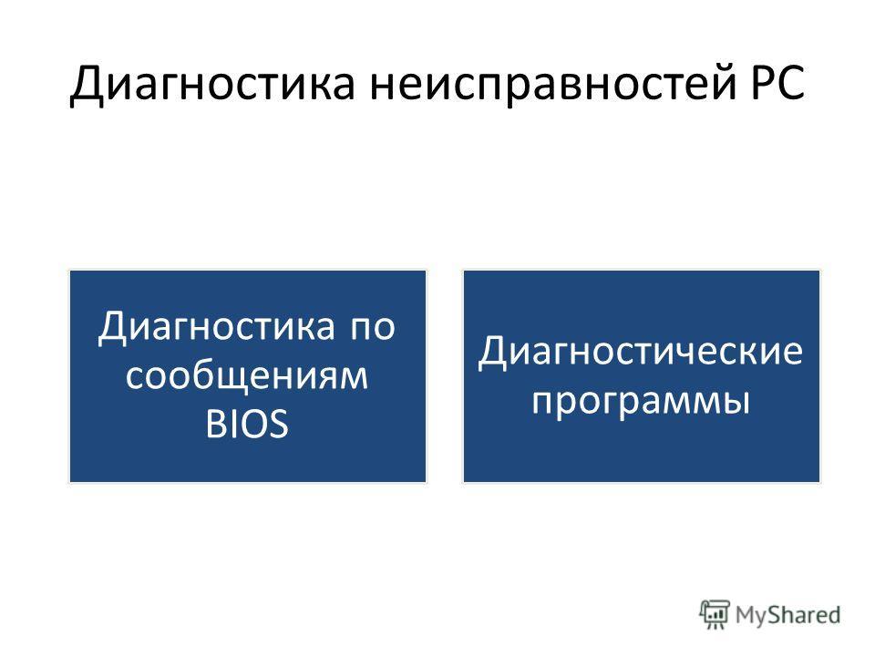Диагностика неисправностей РС Диагностика по сообщениям BIOS Диагностические программы