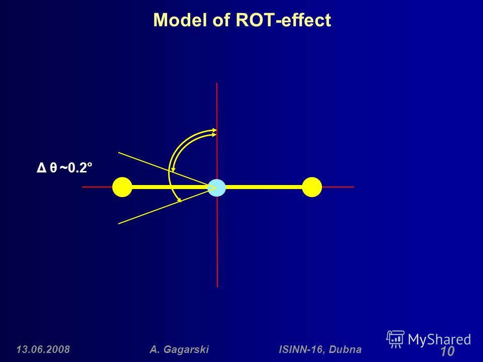 13.06.2008A. Gagarski ISINN-16, Dubna 10 Model of ROT-effect Δ θ ~0.2°