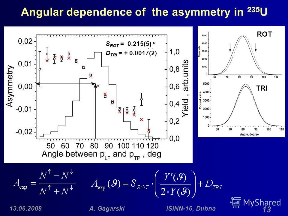 13.06.2008A. Gagarski ISINN-16, Dubna 13 Angular dependence of the asymmetry in 235 U ROT TRI S ROT = 0.215(5) o D TRI = + 0.0017(2)