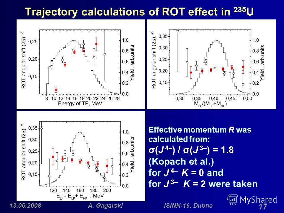 13.06.2008A. Gagarski ISINN-16, Dubna 17 Trajectory calculations of ROT effect in 235 U Effective momentum R was calculated from: σ(J 4– ) / σ(J 3– ) = 1.8 (Kopach et al.) for J 4– K = 0 and for J 3– K = 2 were taken