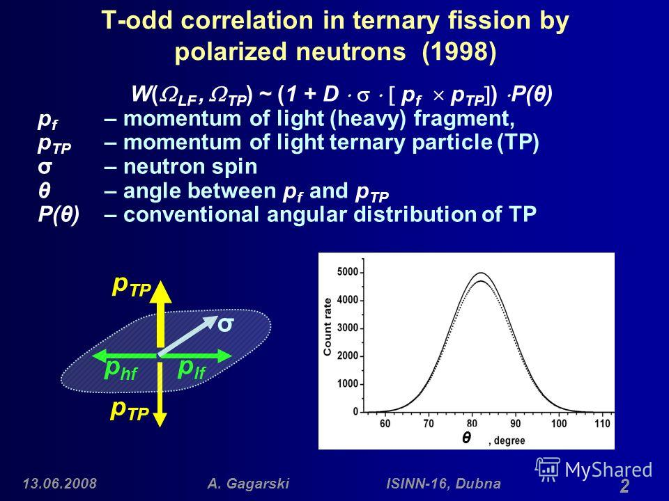 13.06.2008A. Gagarski ISINN-16, Dubna 2 Т-odd correlation in ternary fission by polarized neutrons (1998) W( LF, TP ) ~ (1 + D p f p TP ) P(θ) p f – momentum of light (heavy) fragment, p TP – momentum of light ternary particle (TP) σ – neutron spin θ