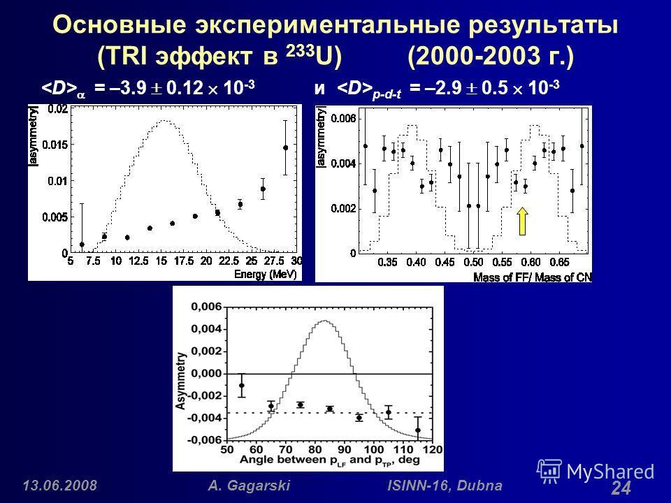 13.06.2008A. Gagarski ISINN-16, Dubna 24 Основные экспериментальные результаты (TRI эффект в 233 U) (2000-2003 г.) = –3.9 0.12 10 -3 и p-d-t = –2.9 0.5 10 -3