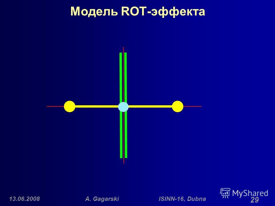13.06.2008A. Gagarski ISINN-16, Dubna 29 Модель ROT-эффекта