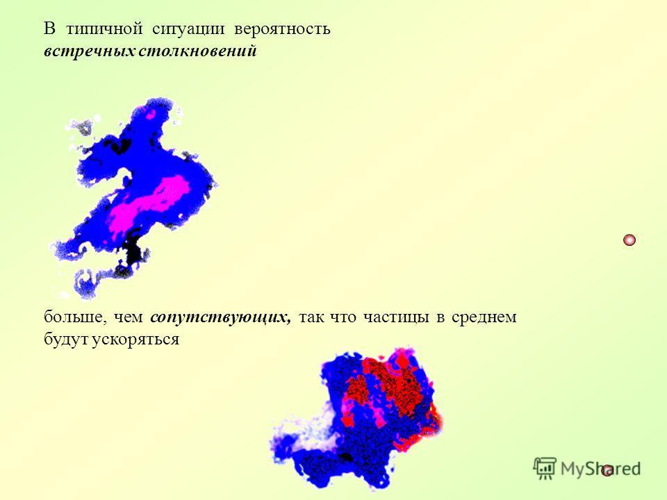 В типичной ситуации вероятность встречных столкновений больше, чем сопутствующих, так что частицы в среднем будут ускоряться