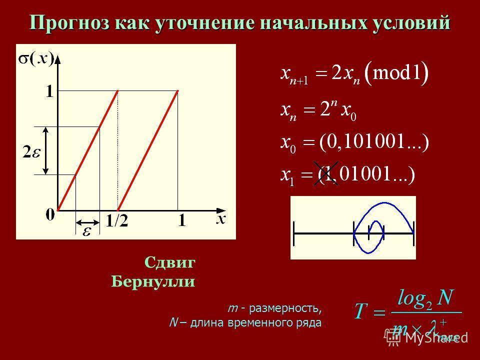 Сдвиг Бернулли Прогноз как уточнение начальных условий m - размерность, N – длина временного ряда Сдвиг Бернулли