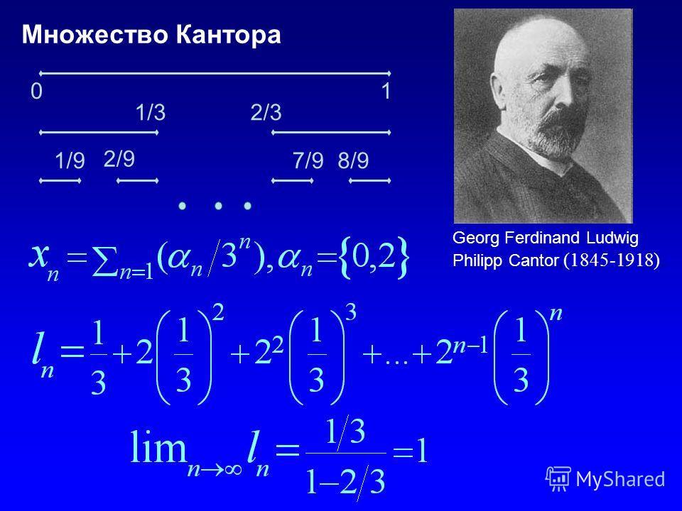 Множество Кантора 01 1/32/3 1/9 2/9 7/98/9 Georg Ferdinand Ludwig Philipp Cantor, (1845-1918).