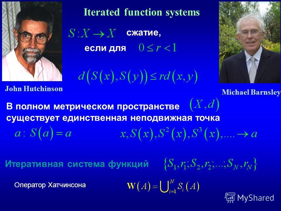 Michael Barnsley John Hutchinson Iterated function systems сжатие, В полном метрическом пространстве существует единственная неподвижная точка Итеративная система функций если для Оператор Хатчинсона: