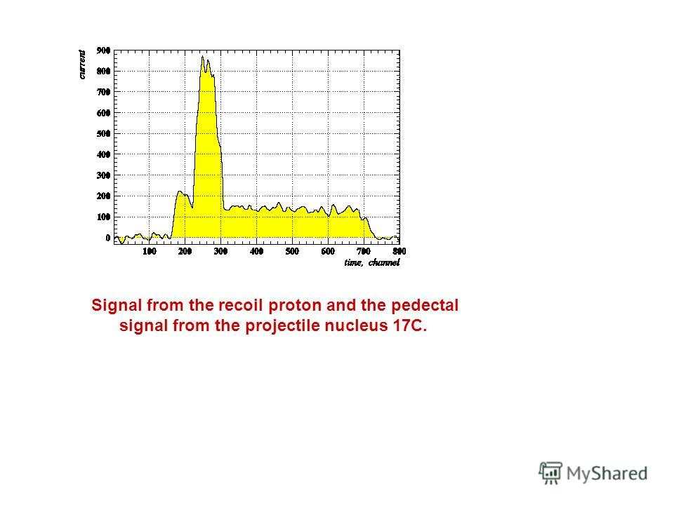 Signal from the recoil proton and the pedectal signal from the projectile nucleus 17C.
