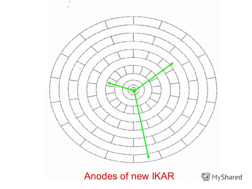 Anodes of new IKAR