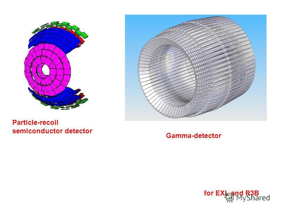 Particle-recoil semiconductor detector Ø 1 м Si detectors d = 100, 300 μm, Si(Li) detectors d = 9 mm, 100x100 mm 2, N 500. Gamma-detector CsI(Tl) crystals, 5000 elements ~ 10mm x 30 mm x 130-200 mm Si semiconductor detectors and CsI(Tl) gamma detecto