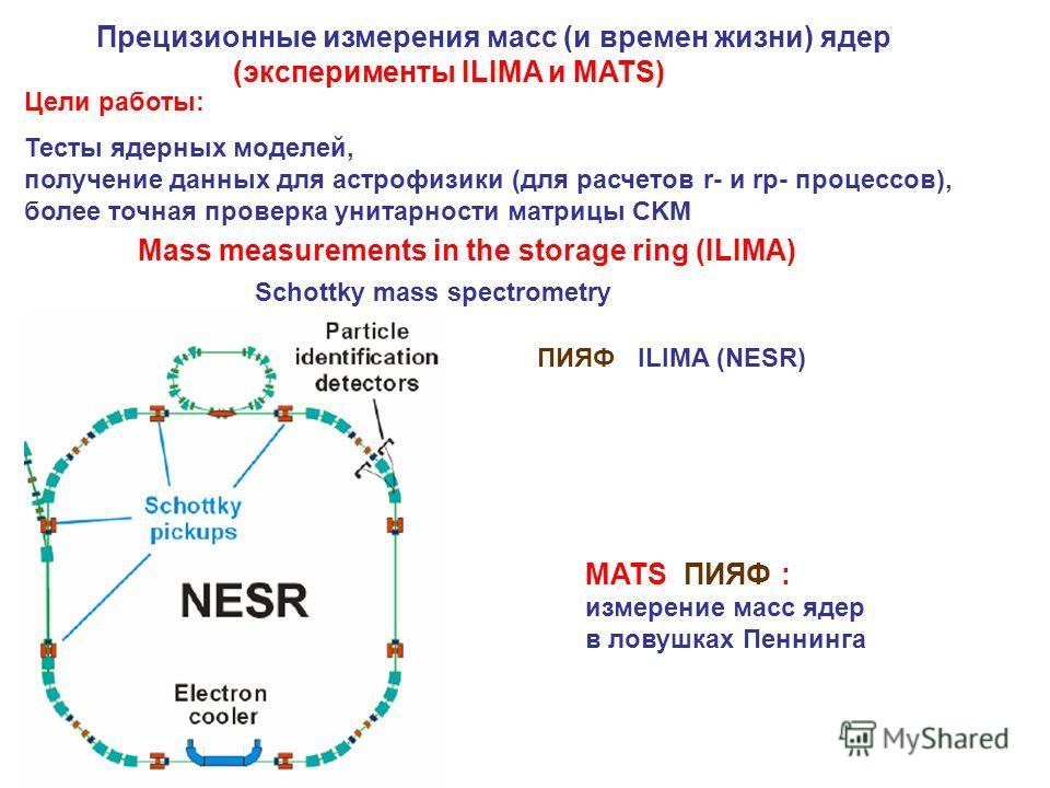 Прецизионные измерения масс (и времен жизни) ядер (эксперименты ILIMA и MATS) Цели работы: Тесты ядерных моделей, получение данных для астрофизики (для расчетов r- и rp- процессов), более точная проверка унитарности матрицы CKM Mass measurements in t