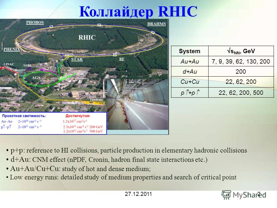 27.12.20112 Коллайдер RHIC System s NN, GeV Au+Au7, 9, 39, 62, 130, 200 d+Au200 Cu+Cu22, 62, 200 p +p 22, 62, 200, 500 p+p: reference to HI collisions, particle production in elementary hadronic collisions d+Au: CNM effect (nPDF, Cronin, hadron final