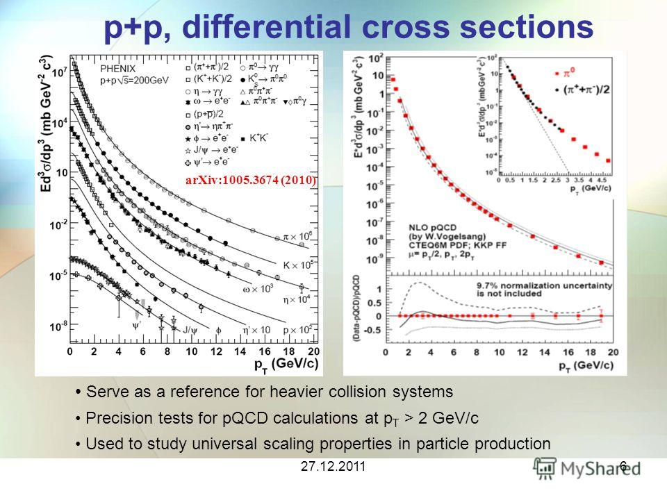 27.12.20116 p+p, differential cross sections Serve as a reference for heavier collision systems Precision tests for pQCD calculations at p T > 2 GeV/c Used to study universal scaling properties in particle production arXiv:1005.3674 (2010)