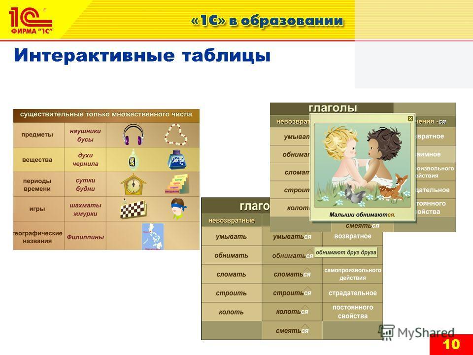 10 Интерактивные таблицы