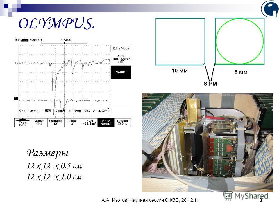 А.А. Изотов, Научная сессия ОФВЭ, 28.12.11 3 OLYMPUS. Размеры 12 x 12 x 0.5 cм 12 x 12 x 1.0 cм