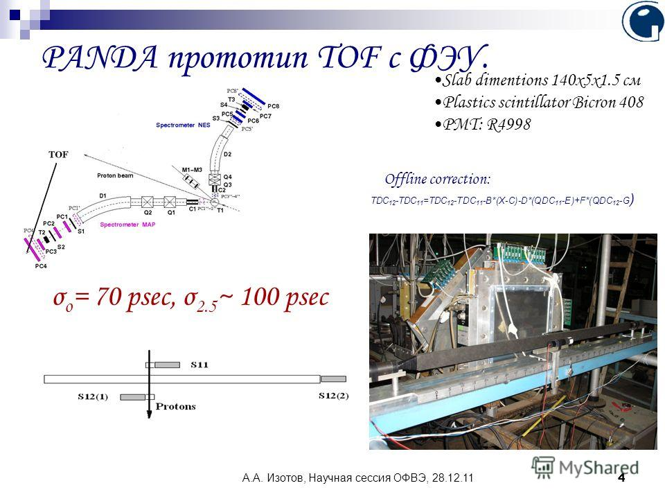 А.А. Изотов, Научная сессия ОФВЭ, 28.12.11 4 Slab dimentions 140х5х1.5 см Plastics scintillator Вicron 408 PMT: R4998 Offline correction: TDC 12 -TDC 11 =TDC 12 -TDC 11 -B*(X-C)-D*(QDC 11 -E)+F*(QDC 12 -G ) PANDA прототип TOF с ФЭУ. σ о = 70 psec, σ