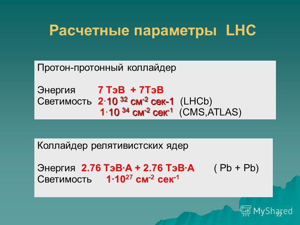 22 Расчетные параметры LHC Протон-протонный коллайдер Энергия 7 ТэВ + 7ТэВ 10 32 см -2 сек-1 (LHCb) Светимость 2·10 32 см -2 сек-1 (LHCb) 10 34 см -2 сек -1 (CMS,ATLAS) 1·10 34 см -2 сек -1 (CMS,ATLAS) Коллайдер релятивистских ядер Энергия 2.76 ТэВ·A