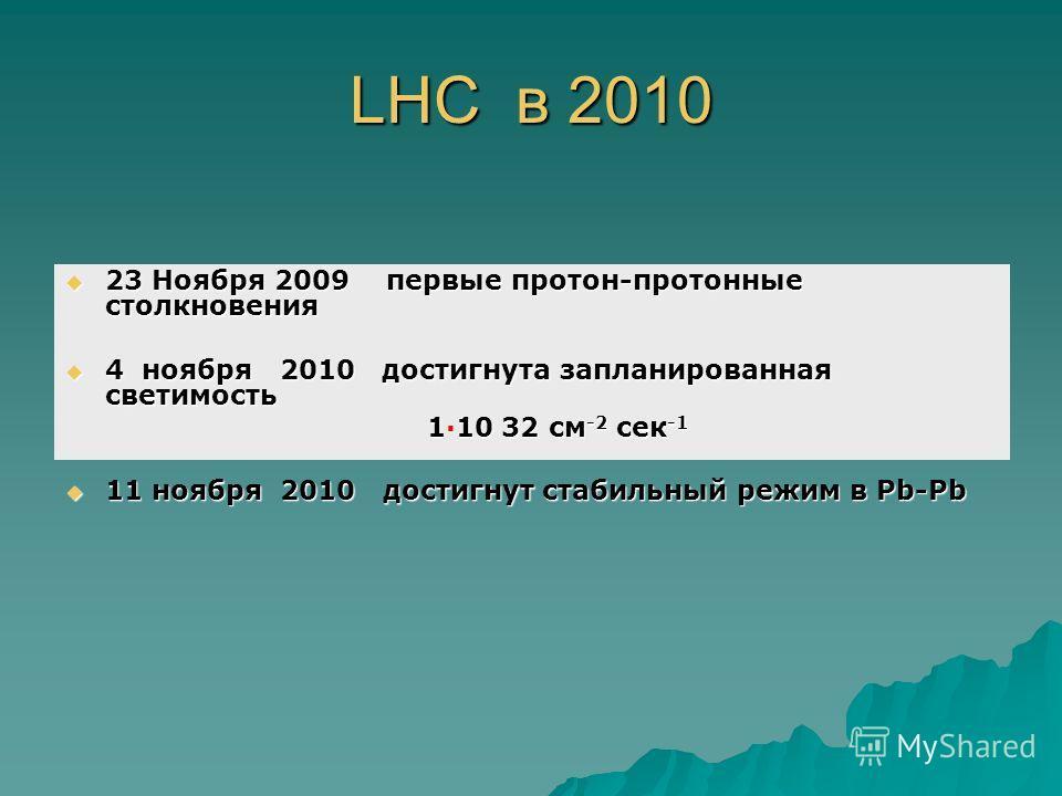 LHC в 2010 23 Ноября 2009 первые протон-протонные столкновения 23 Ноября 2009 первые протон-протонные столкновения 4 ноября 2010 достигнута запланированная светимость 4 ноября 2010 достигнута запланированная светимость 110 32 см -2 сек -1 1·10 32 см