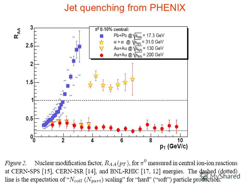Jet quenching from PHENIX
