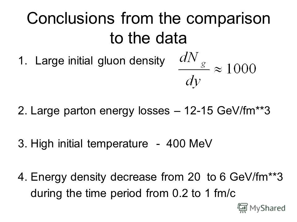 Conclusions from the comparison to the data 1.Large initial gluon density 2. Large parton energy losses – 12-15 GeV/fm**3 3. High initial temperature - 400 MeV 4. Energy density decrease from 20 to 6 GeV/fm**3 during the time period from 0.2 to 1 fm/